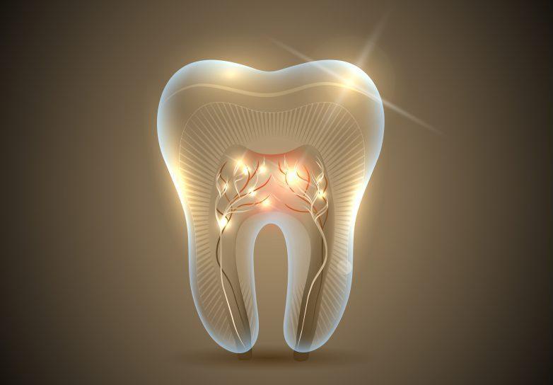 Κλασική Οδοντιατρική